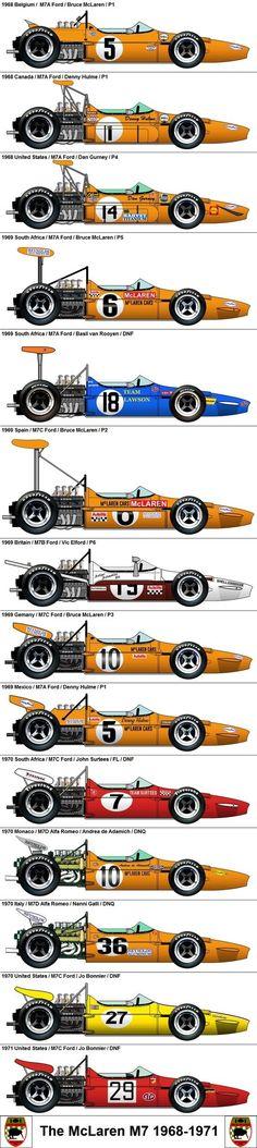 Formula One Grand Prix McLaren M7 1968-1971