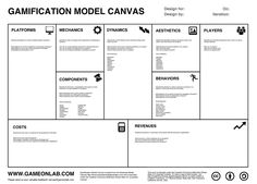 #Gamification Model Canvas