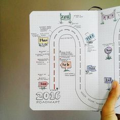 My 2016 roadmap in my DIY bullet journal - Tolle Idee für Jahresübersicht… Diy Bullet Journal, Planner Bullet Journal, Bullet Journal Layout, My Journal, Journal Pages, Bullet Journal For School, Bullet Journal Goals Layout, Bullet Journal Year At A Glance, Memory Journal
