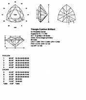 Gem Faceting Diagrams - Bing images Gem Drawing, Diagram Design, Jewellery Sketches, Beaded Anklets, Gems And Minerals, Stones And Crystals, Diamond Cuts, Triangle, Gemstones