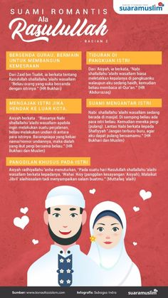 Islam Marriage, Marriage Life, Reminder Quotes, Self Reminder, Muslim Quotes, Islamic Quotes, Family Quotes, Life Quotes, Relationship Challenge
