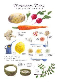 illustrated recipes: moroccan mint vegetables Art Print by felicitasala Vegetable Prints, Vegetable Dishes, Olive Oil Juice, Recipe Drawing, Food Drawing, Fresh Mint, Roasted Vegetables, Food Illustrations, Food Art