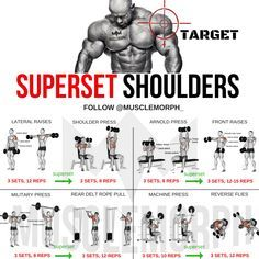 (Swipe Left) Complete 6 days a week superset workout plan!✅ Monday Chest Tuesday Back Wednesday Shoulders Thursday Legs Friday Arms Saturday Abs Sunday Rest Enhance your progre is part of Shoulder workout - Fitness Workouts, Weight Training Workouts, Gym Workout Tips, Fitness Tips, Week Workout, Tuesday Workout, Traps Workout, Man Workout, Basic Workout