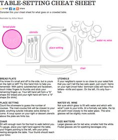 Proper table setting video. At the beginning i would give the students a set to work with and try to place them in the right spot. then i would play the video, then on the website they have other examples i could show them. Table Setting Etiquette, Dining Etiquette, Proper Table Setting, Place Settings, Table Settings, Table Points, Etiquette And Manners, Cheat Sheets, Things To Know
