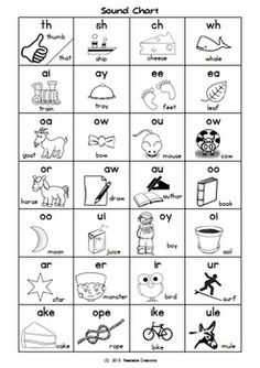 This free literacy resource presents digraphs - which produce single sounds (phonemes). There is a black and white chart as well as a slightly different version in color. 2nd Grade Reading, Kindergarten Reading, Teaching Reading, Guided Reading, Kindergarten Phonics, Preschool Songs, Jolly Phonics, Teaching Phonics, Teaching Resources