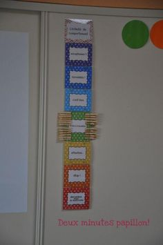 Echelle du comportement Math Problem Solver, Math Solver, Classroom Behavior, Classroom Management, Math Software, Classroom Birthday, French Classroom, Free Math, Teaching French