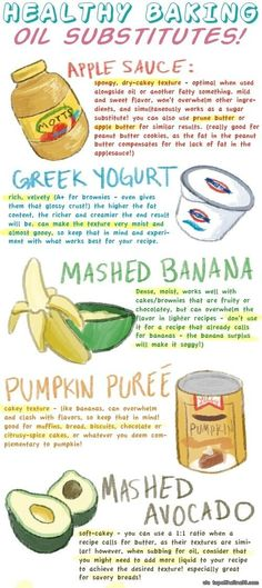 Healthy Baking Oil Substitutes