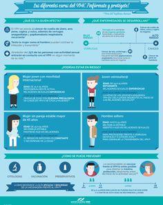 Las diferentes caras del Virus del Papiloma Humano ¡Infórmate y protégete! vía @spmsd_es #infografia #vph