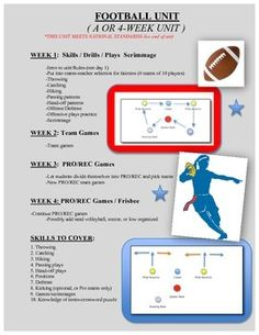 Flag Football Unit (Taken from the #1 Selling P.E. Curriculum on TPT!)  This unit includes:  1. Day-by-Day Teacher Directions  2. Skills breakdown  3. Rules and Terms  4. 4 Passing Plays and 3 Running Plays (on printable sheet)  5. Tournament Charts  6. Skills and Drills  7. ***BONUS***: 5 Frisbee Games