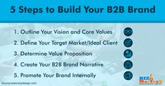 5 Steps to Build Your B2B Brand  #fromwhereistand #wahm #entrepreneur #smallbusiness #socialmedia #socialmediamarketing #network #networkmarketing #success #goals #beyourself #advertise #contentmarketing #Digitalmarketing #SEO #blogging #marketing #branding #marketingtips #marketingstrategy #startup #b2bmarketing