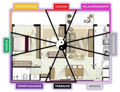 Shui The Effective Pictures We Offer You About feng shui chart A quality picture can tell you many things. You can find the most beautiful pictures that can be presented to you about feng shui f Feng Shui Rules, Feng Shui Items, Feng Shui Principles, Feng Shui Art, Feng Shui Dicas, Consejos Feng Shui, Zen, Feng Shui Bedroom Tips, Home Organization