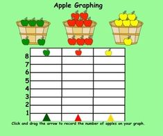Interactive Smartboard Graphing for by Carmela Fiorino Vieira Graphing Activities, K 1, Teacher Organization, Kindergarten Math, Math Lessons, Back To School, Student, First Day Of School, Entering School
