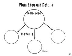 Main idea vs central message, third grade, common core