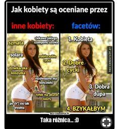 Polish Memes, Funny Mems, Itachi, Shakira, Wtf Funny, Funny Comics, True Stories, Fun Facts, Nostalgia
