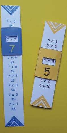 Primary Classroom, Fun Math, Multiplication, Activities, How To Plan, School, This Or That Questions, Cellulite, Alphabet