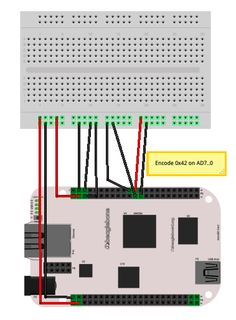 Engineers of the Corn: Faux GPMC interfacing with the BeagleBone