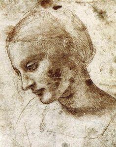 Les Dessins de Leonardo da Vinci. Paris.