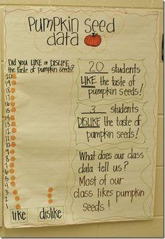 Pumpkin Seed Activities for First Grade - The Inspired Apple Fall Preschool, Kindergarten Science, Teaching Math, Teaching Ideas, Math Classroom, Classroom Activities, Classroom Ideas, Educational Activities, Fun Activities