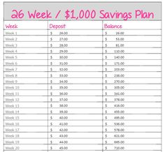 to start the 26-week money savings challenge! This printable chart ...
