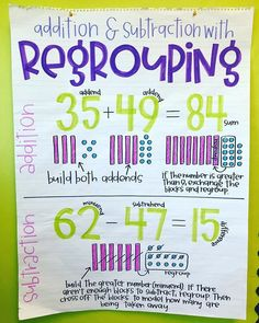 Volume 3 of my Anchor Chart Planograms is coming soon and will cover addition and subtraction standards! You can grab Volumes 1 and 2 right…