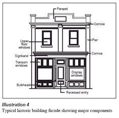 Exterior House Diagram House Diagram Michael Bedroom