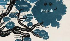 Zoom in on the Germanic-English corner of the language tree. (Courtesy of Minna Sundberg)
