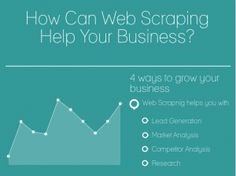 Web Scraping Services - No hassle, straight-forward web scraping! Chart