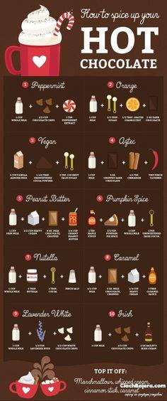 Przepisy na gorącą czekoladę