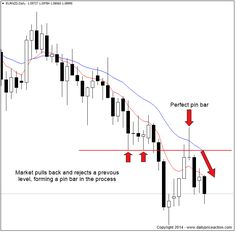 System forex trading care scalping