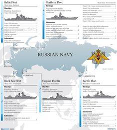 Russian Navy info deployment