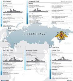 Russian Navy info deployment