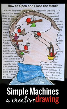 STEM Activities for Kids: A Creative drawing