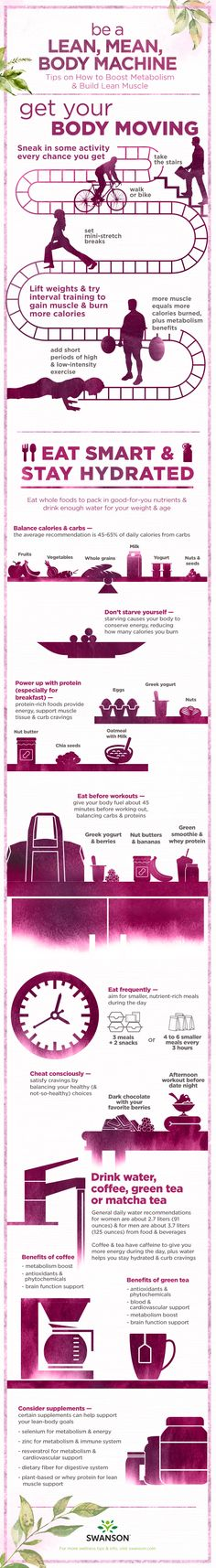 Be a Lean, Mean Body Machine - Tips to Boost Metabolism & Build Lean Muscle Infographic Swanson Health