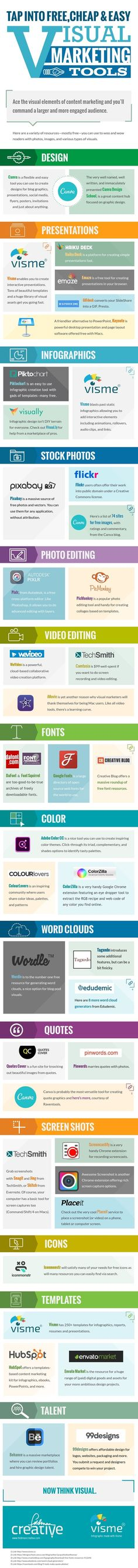 #upgrow Content - Tap Into Free, Cheap, and Easy Visual Marketing Tools [Infographic] : MarketingProfs Article