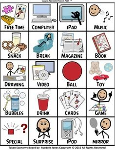 Token Economy- Visual Behavior Modification. Perfect for Structured classes, AB and Autism Units. Love these icons!