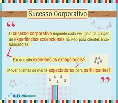 Do que depende o sucesso corporativo?  Para saber mais sobre como se tornar um Social Business, entre em contato conosco!