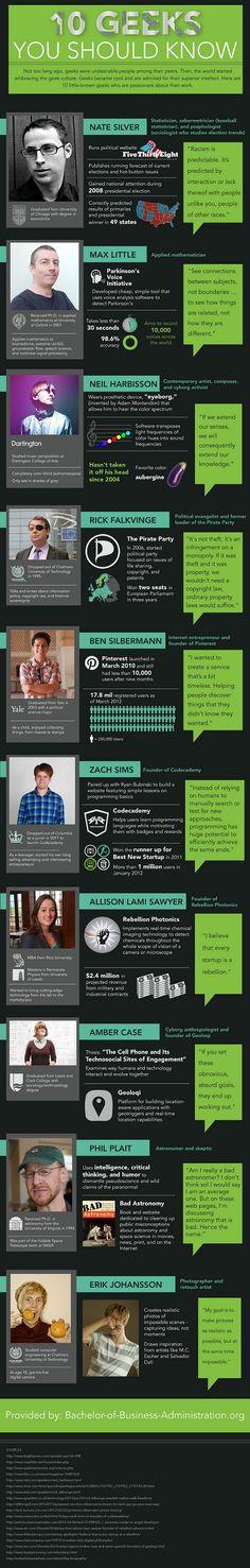 10 Geeks