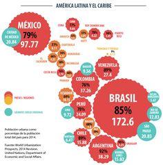 Dando respuesta a los desafíos de desarrollo urbano de las ciudades emergentes - Banco Interamericano de Desarrollo