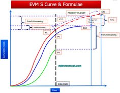 Bmsw Evaporator Atulgaurpmp  Milestonetask Project Management