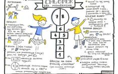 Chłopek Parenting Classes, Kids And Parenting, Old Games, Games For Kids, Polish Language, Different Games, Camping Life, Family Games, Summer Activities