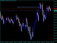 Best forex indicator #1 signals does not repaint nzdjpy m15 форекс тайм настройки м 5 м15