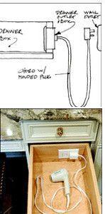 Tomada dentro da gaveta