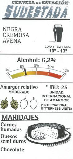 Cerveza Artesanal ANTARES More Beer, Wine And Beer, Beer Brewing, Home Brewing, Beer Types, Beer Table, Beer Shop, Beer 101, Wine Cocktails