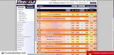 Pinnacle Sports Erfahrungen - Test von fussballwetten.info + sportwetten...