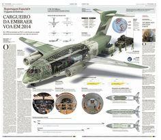 KC-390. It looks like a nimble cargo plane.