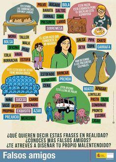 Falsos amigos entre los idiomas español y portugués.