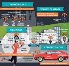 Seguridad e Internet de las Cosas: El Internet de las cosas que nos rodea en todas las áreas.  Incluye dispositivos electrónicos que están equipadas con sensores, la potencia de cálculo y capacidades de red - Esto implica nuevos riesgos.
