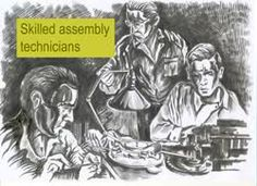 """I originally published this article under the title, """"Changes in Assembly Work Environments"""" in the book """"Programmable Assembly"""", ISBN Evolution, Engineering, Comic Books, Comics, Comic Strips, Comic Book, Mechanical Engineering, Cartoons, Cartoons"""
