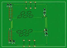 ผลการค้นหารูปภาพสำหรับ circuiti di forza nel calcio