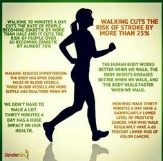 Keeping healthy, get healthy, benefits of walking, holistic nutrition, heal Holistic Nutrition, Health And Wellness, Health Fitness, Women's Health, Keeping Healthy, Get Healthy, Benefits Of Walking Daily, Life Lyrics, Walking Exercise